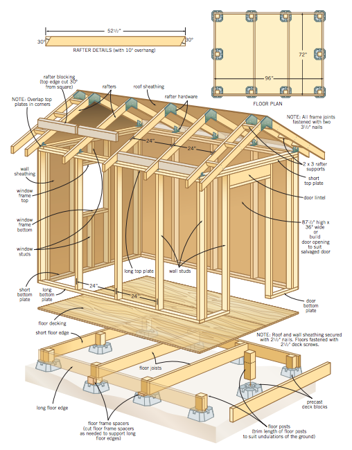 Garden Shed plans from MotherEarthNews.com