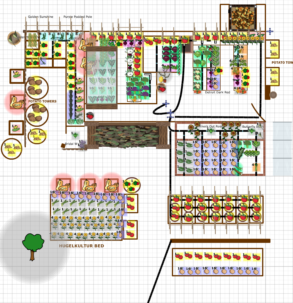 Garden Planning Guides, Books, Apps and a Video Tutorial ...